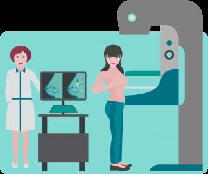 mamografia ou ecografia mamária